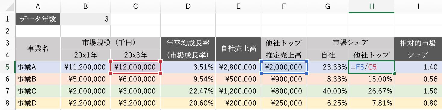 エクセルPPM:他社トップの市場シェア