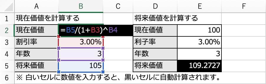現在式をエクセルで計算する関数