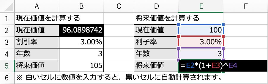 将来価値をエクセルで計算する関数