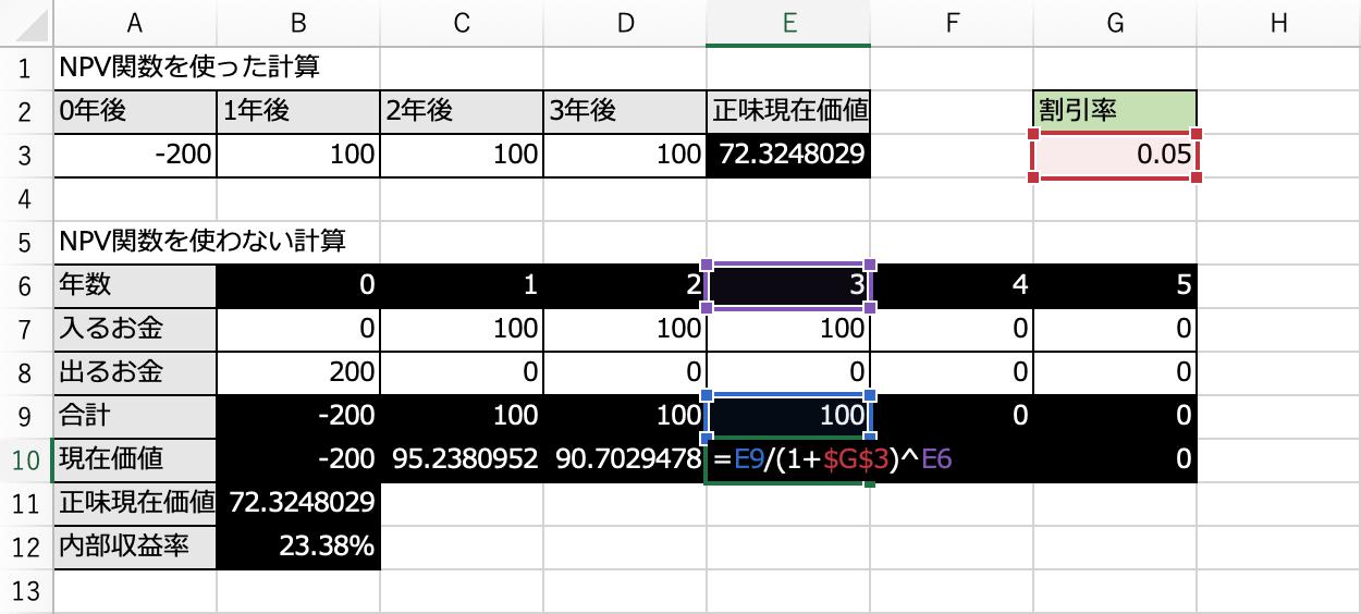 エクセルでの現在価値の計算
