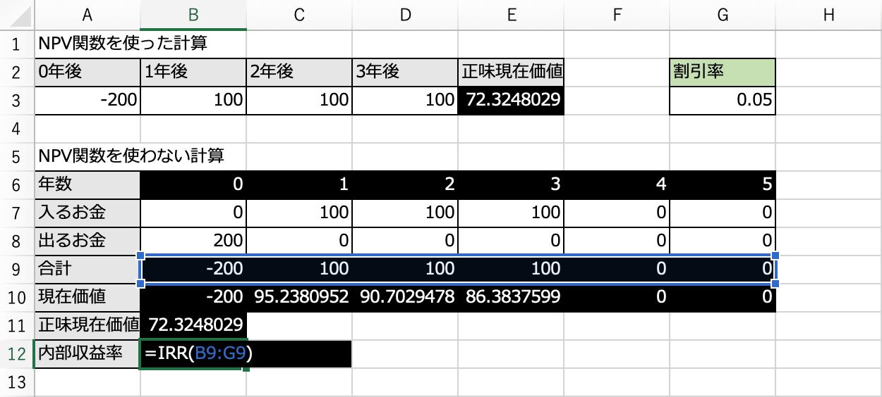 エクセルのIRR関数を使った内部収益率の計算