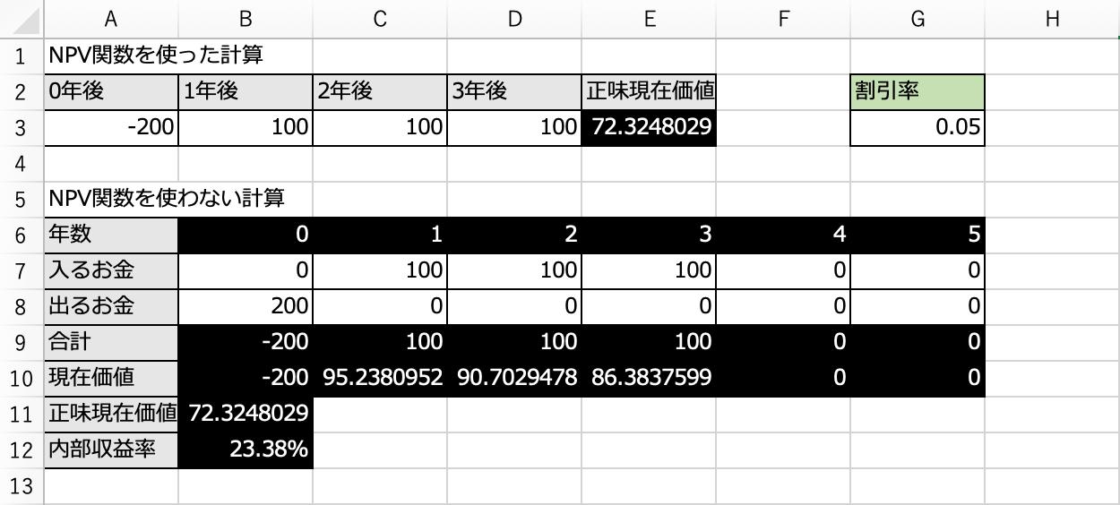 エクセルでのNPV(正味現在価値)の計算方法