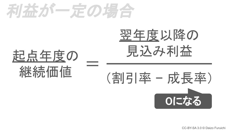 キャッシュフローが一定の場合の継続価値の計算式