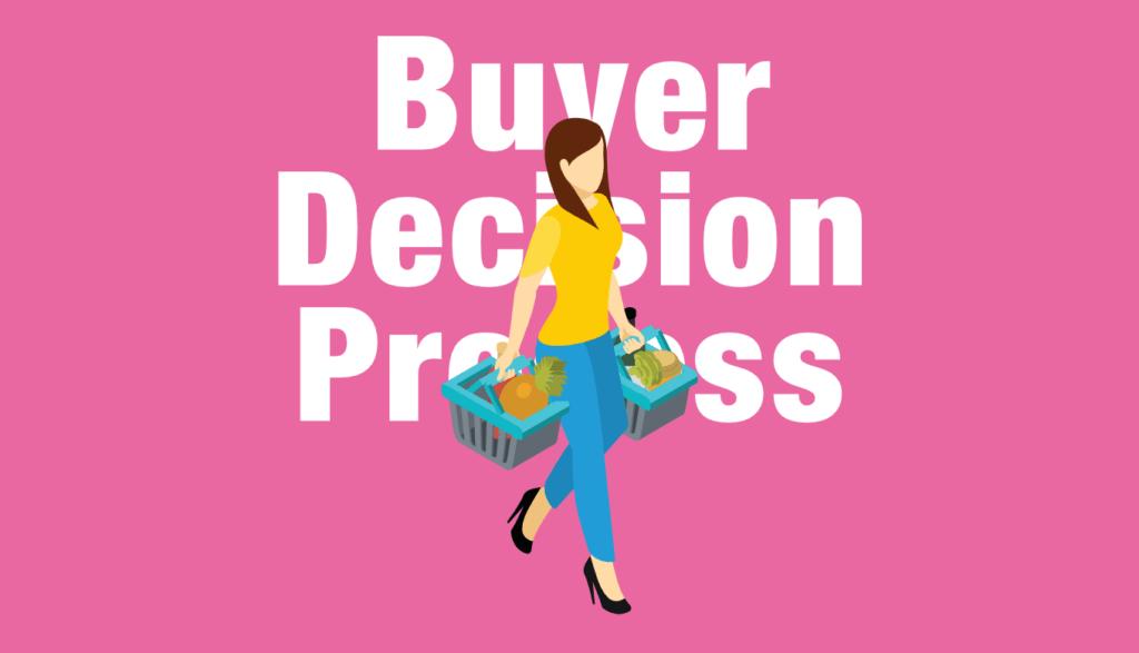 購買決定プロセス