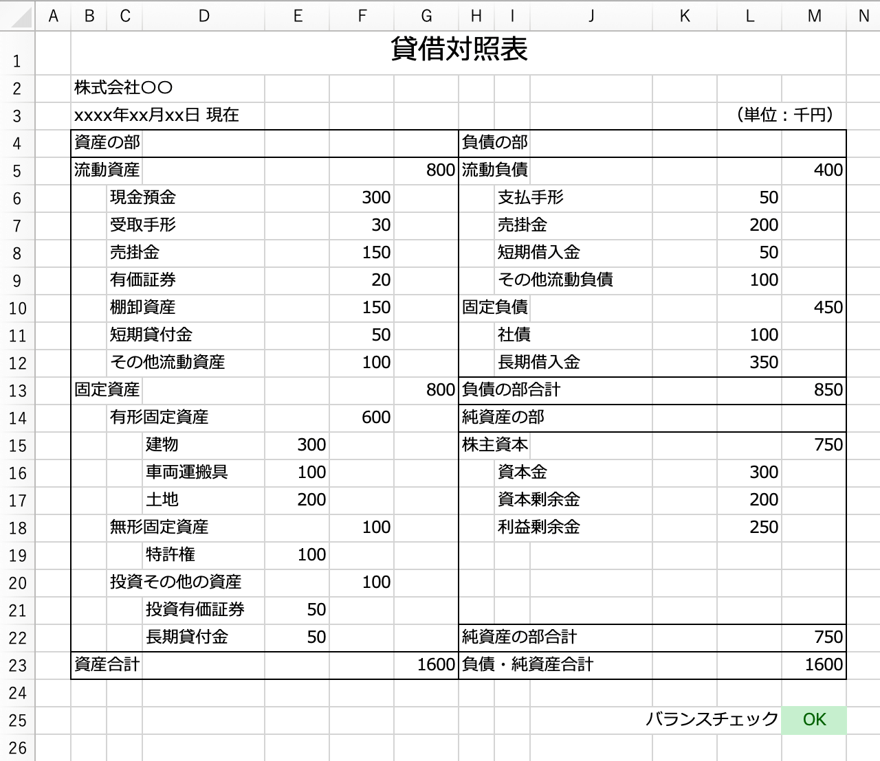 Excelで作った勘定式の貸借対照表