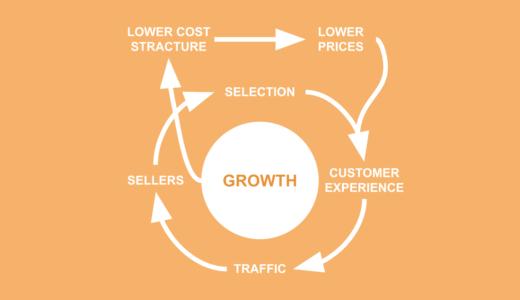Amazonの戦略ループ「善の循環(ヴァーチュアス・サイクル)」とは?創業者ベゾスが描いた戦略の因果律